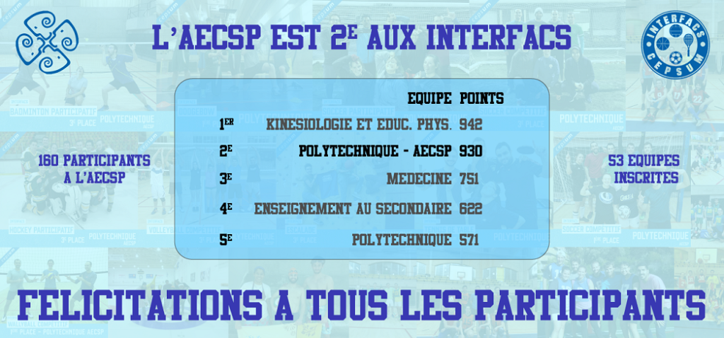 Resultats interfacs 2018-2019